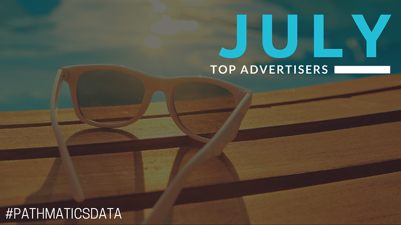 july-top-video-advertisers-blog-header