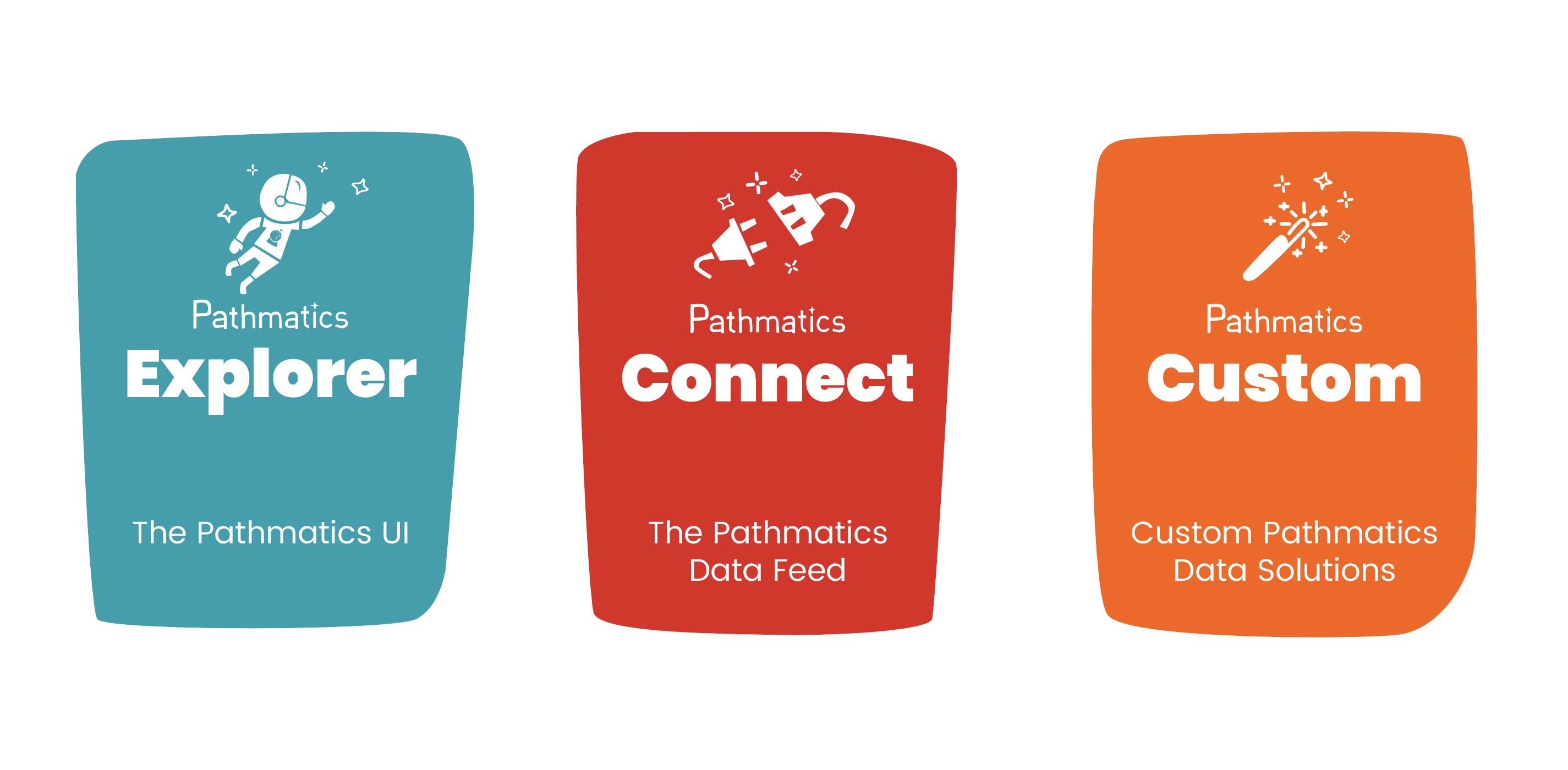 Pathmatics offers three unique solutions to give you exactly what you need from our data,