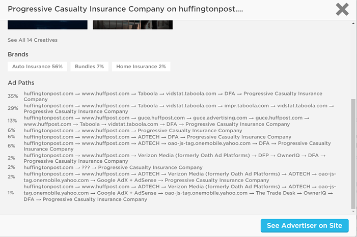 Progressive Ad Path Huffington post