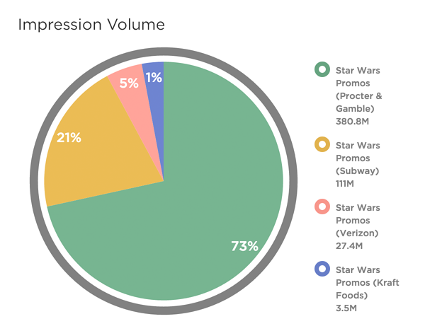Star_Wars_Impression_Volume_1.png