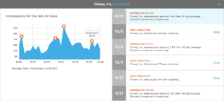 chewy_inc_creatives.png