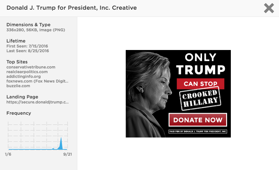 crooked_hillary_trump_creative.png
