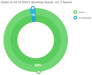dickssportinggoodsdesktop.png
