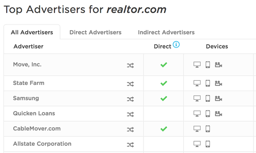 realtor_top_advertisers.png