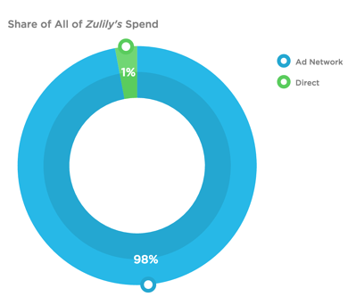 zulily_desktop-689036-edited.png