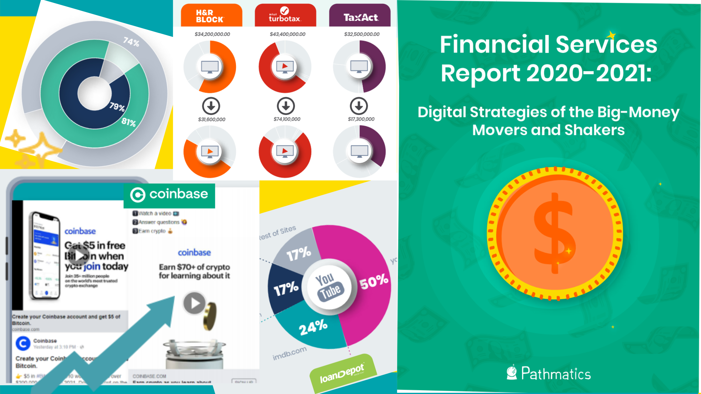 Finserv Report: Digital Strategies of the Big-Money Movers and Shakers